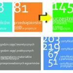 infografika_projekt